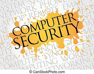 COMPUTER SECURITY word cloud
