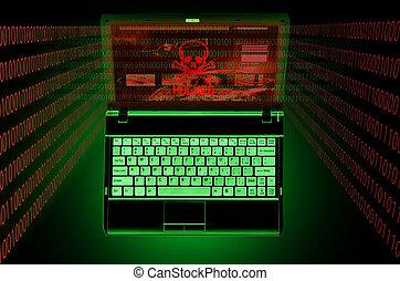 computer secutrity problem