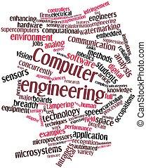 computer, techniek