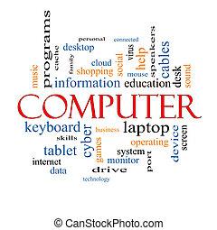 Computer Word Cloud Concept
