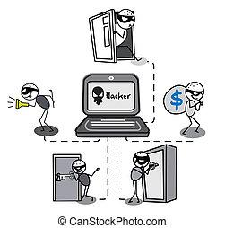 computerkraker, vector, dief
