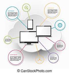 Computing and cloud technology