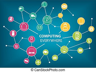 Computing everywhere concept vector illustration.
