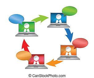 comunicação, rede, negócio