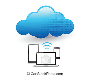 comunicación, electrónica, conjunto, conectado, herramientas