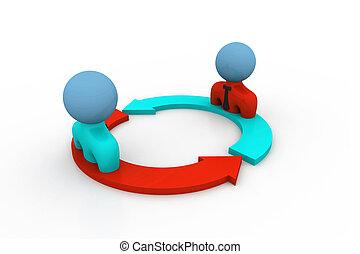 comunicación, equipo