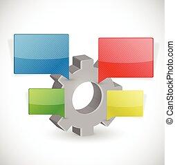 comunicación,  industrial, empresa / negocio