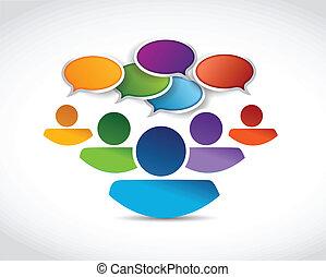 comunicación, mensaje, burbujas, gente