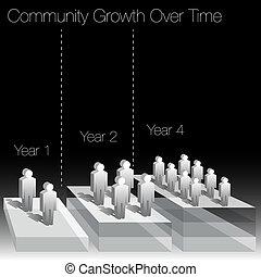 comunidade, crescimento, tempo, mapa