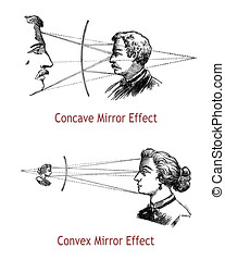 concave and convex mirror effects, vintage engraving