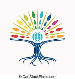 conceito, árvore, comunidade, gerente, mundo, educação