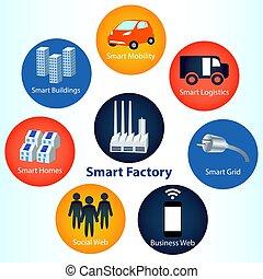 conceito, 4.0, fábrica, industrial, sistemas, ou, esperto