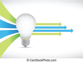 conceito, colorido, luz, setas, idéia, bulbo, líder