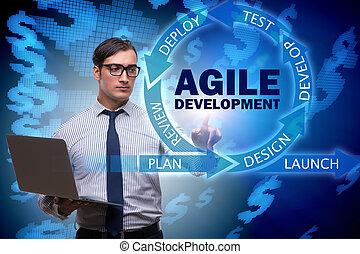 conceito, de, ágil, software, desenvolvimento