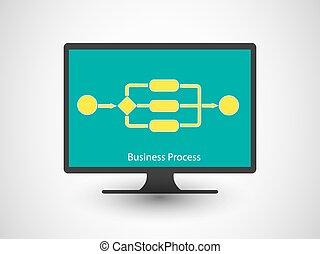 conceito, de, negócio, processo