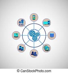 conceito, de, sistema, conectividade
