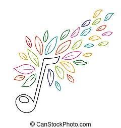 conceito, esboço, natureza, folhas, nota, música