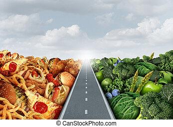 conceito, estilo vida, dieta