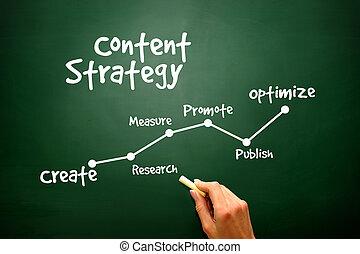 conceito, estratégia, conteúdo, fundo, letra, apresentação
