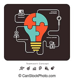 conceito, gráfico, trabalho equipe, negócio, elemento