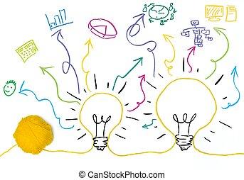 conceito, idéia, inovação
