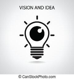conceito, idéias, visão