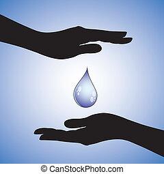 conceito, ilustração, de, conservação, de, água, de,...