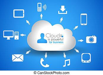 conceito, lote, ícones, computando, fundo, nuvem
