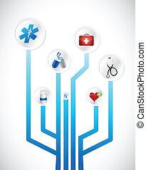 conceito médico, diagrama circuito, ilustração