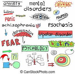 conceito, mental, desordens