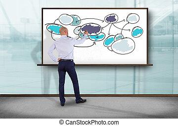 conceito, negócio, parede, -, mapa, escrita, homem negócios, frente, organização