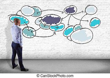 conceito, negócio, parede, -, mapa, olhar, homem negócios, frente, organização