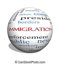 conceito, palavra, imigração, esfera, nuvem, 3d