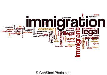 conceito, palavra, imigração, nuvem