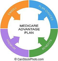 conceito, palavra, vantagem, medicare, plano, círculo