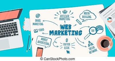 conceito, para, teia, marketing