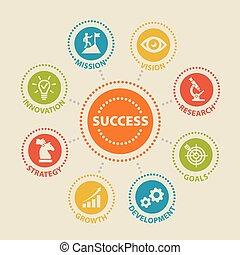 conceito, sucesso, ícones