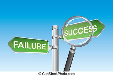 conceito, sucesso
