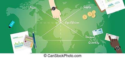 conceito, teoria, fornecer, mapa, econômico, economia, demanda, equilíbrio, mercado, equilíbrio