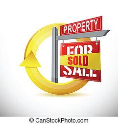 conceito, vendido, ilustração, desenho, propriedade, 360