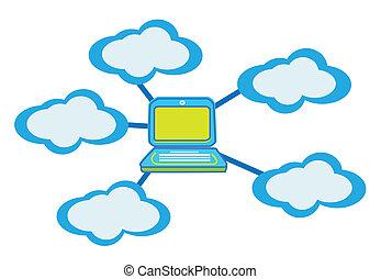 conceito, vetorial, nuvem, computando