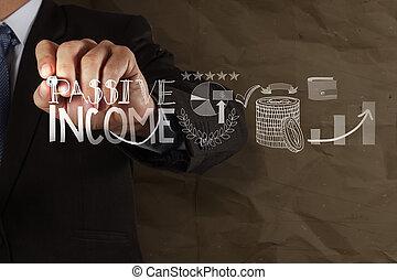 concept, écran, main, passif, informatique, revenu, toucher, homme affaires, dessin