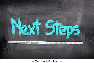 concept, étapes, suivant