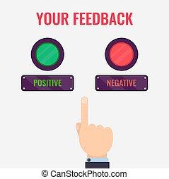 concept, évaluation, réaction