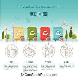 concept., μικροβιοφορέας , διεύθυνση , δοχείο , σπατάλη , ανακυκλώνω , διαμέρισμα , εικόνα , infographic.