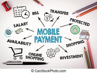 concept., チャート, モビール, 支払い, keywords, アイコン, 技術