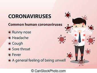 concept., 発生, 2019-20, wuhan, coronavirus
