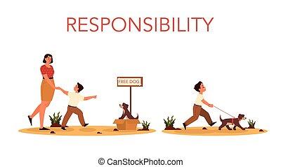 concept., 養子にする, dog., 息子, 彼女, お母さん, rersponsibility, そうさせられた