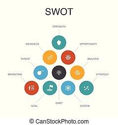 concept., 10, swot, infographic, passos, força, ameaça, ícones, fraqueza, oportunidade