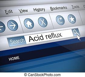 concept., acid reflux